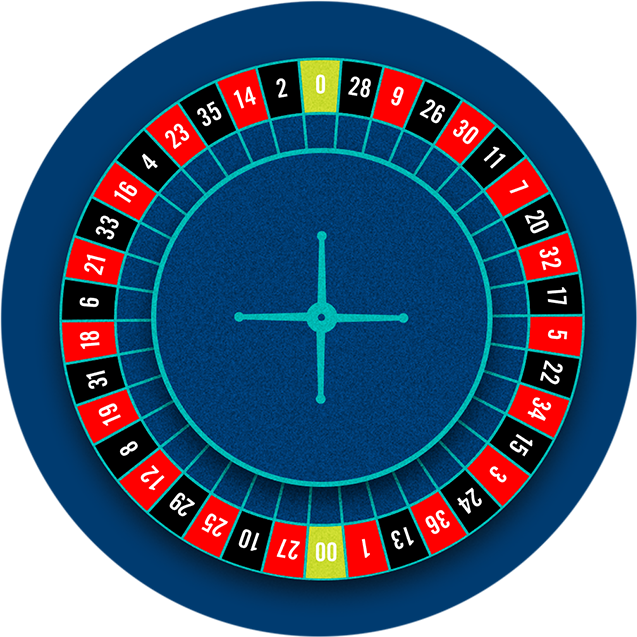 The American roulette wheel with 38 numbered slots, including 0 and 00