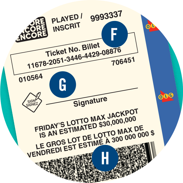 A LOTTO MAX ticket. F is over the ticket number. G is over the signature line. H is over the bar code