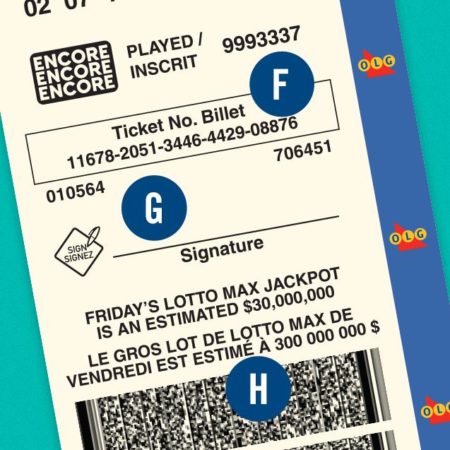 Billet de LOTTO MAX. F indique le numéro du billet. G indique la ligne de signature. H indique le code à barres