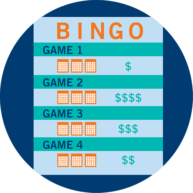 A Bingo program showing each game and its prizing level with dollar signs.