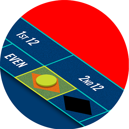 Mise «couleurs» sur rouge ou noir