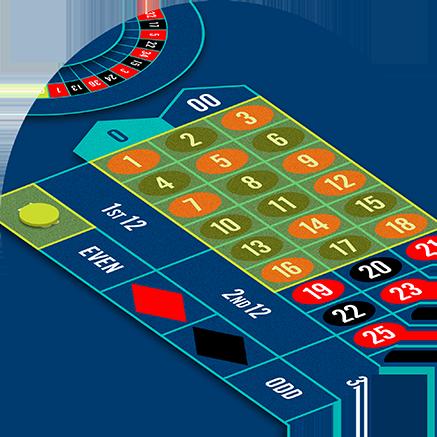 Mise gagnante sur un numéro élevé (passe) ou bas (manque) Placez le jeton sur «19-36» pour passe et sur «1-18» pour manque
