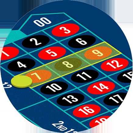 Mise «transversale pleine» sur la ligne extérieure de 3 numéros