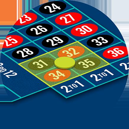 Mise «carré» à l'intersection de 4 numéros