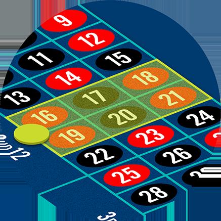 Mise «ligne» sur la ligne au-dessus de deux rangées de numéros