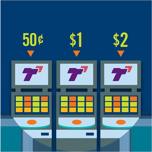 三台 TapTix 機,每台上邊都有單獨的下注選項顯示著:50¢、$1 和 $2