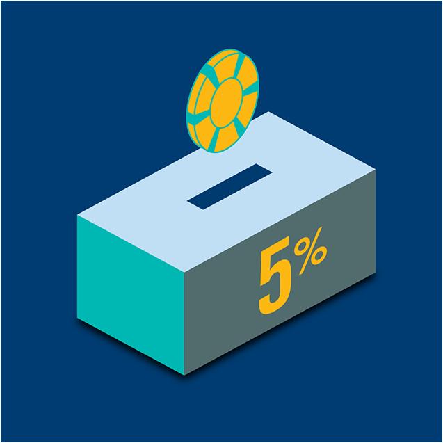 一个扑克筹码掉落到标有5%的盒子中