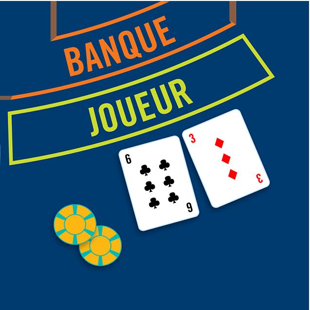 Deux jetons et deux cartes, un six de trèfle et un trois de carreau, en dessous des cases de mises de la banque et du joueur