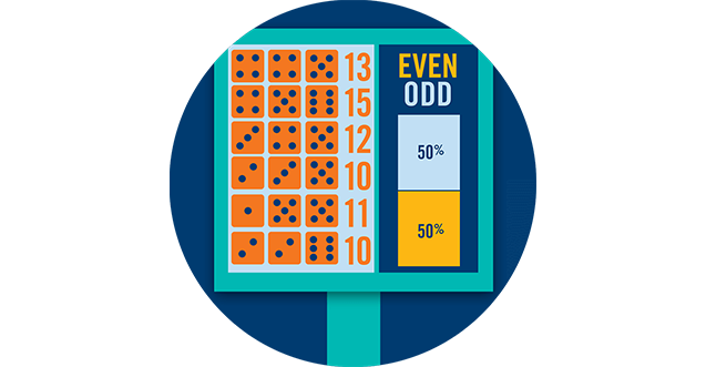 Digital board showing six rows of 3 dice displaying past outcomes and the percentage of even and odd results which is 50-50.