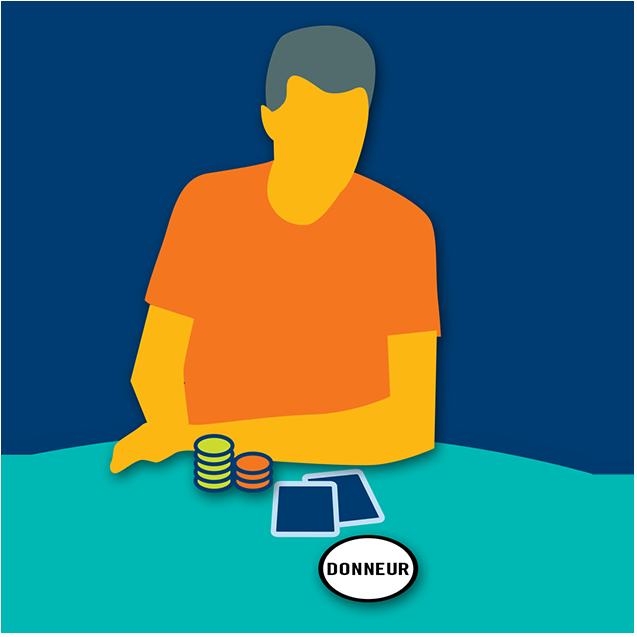 Un joueur est assis à une table de poker. Devant lui, il y a des jetons, des cartes et le bouton du donneur.