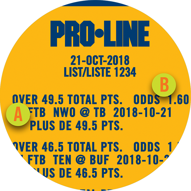The section on a PROLINE ticket showing the event outcomes and their odds as well as the event date