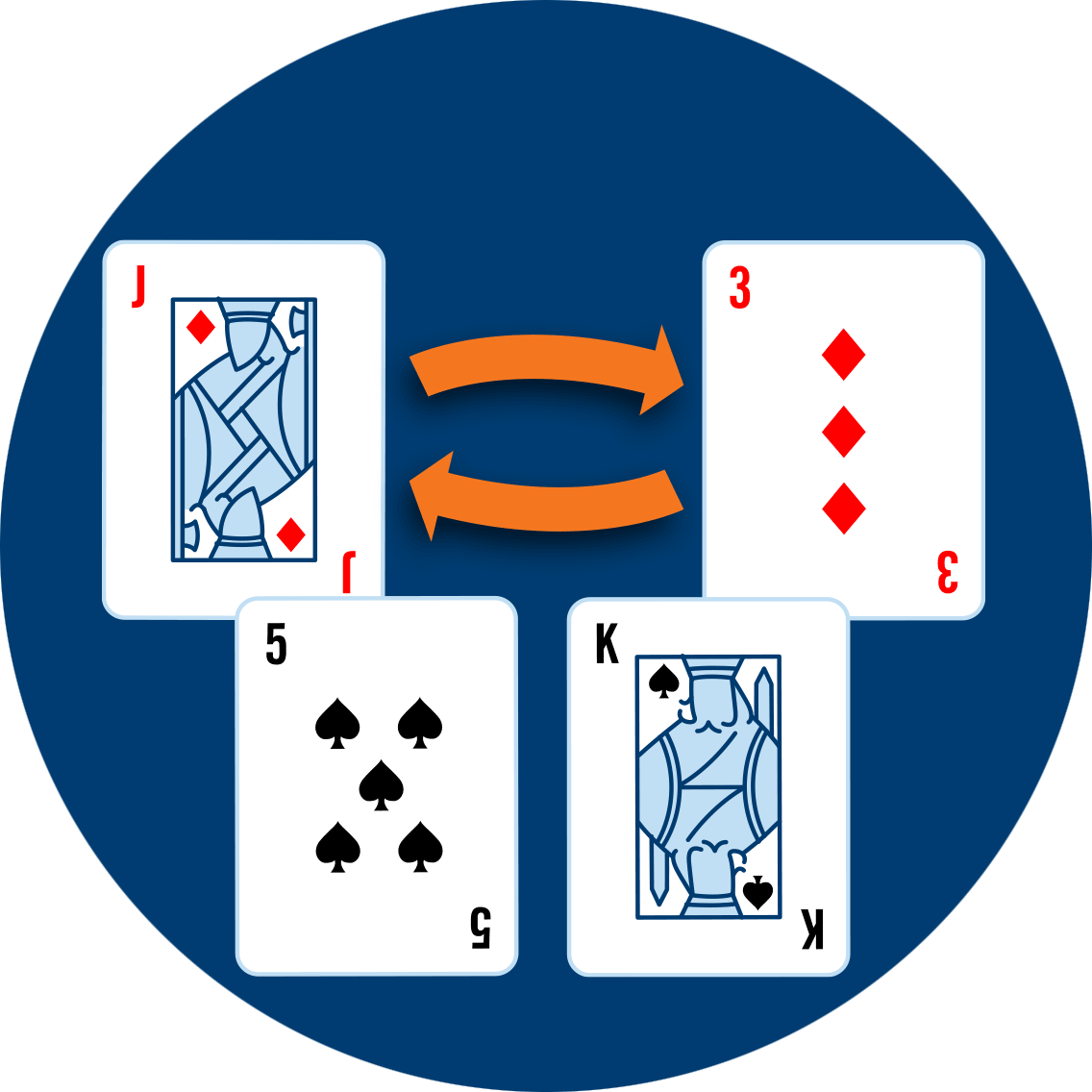 3 of diamonds switching with a jack of diamonds to make one hand, a 3 of diamonds with 5 of spades and the second hand, a jack of diamonds and king of spades.