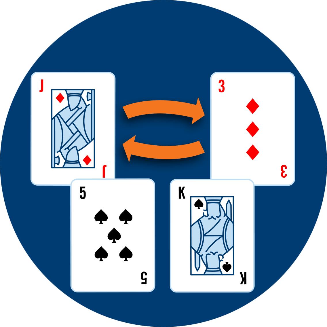 方塊3與方塊J互換,結果其中一手有一張方塊3和一張黑桃5,另一手有一張方塊J和一張黑桃K。