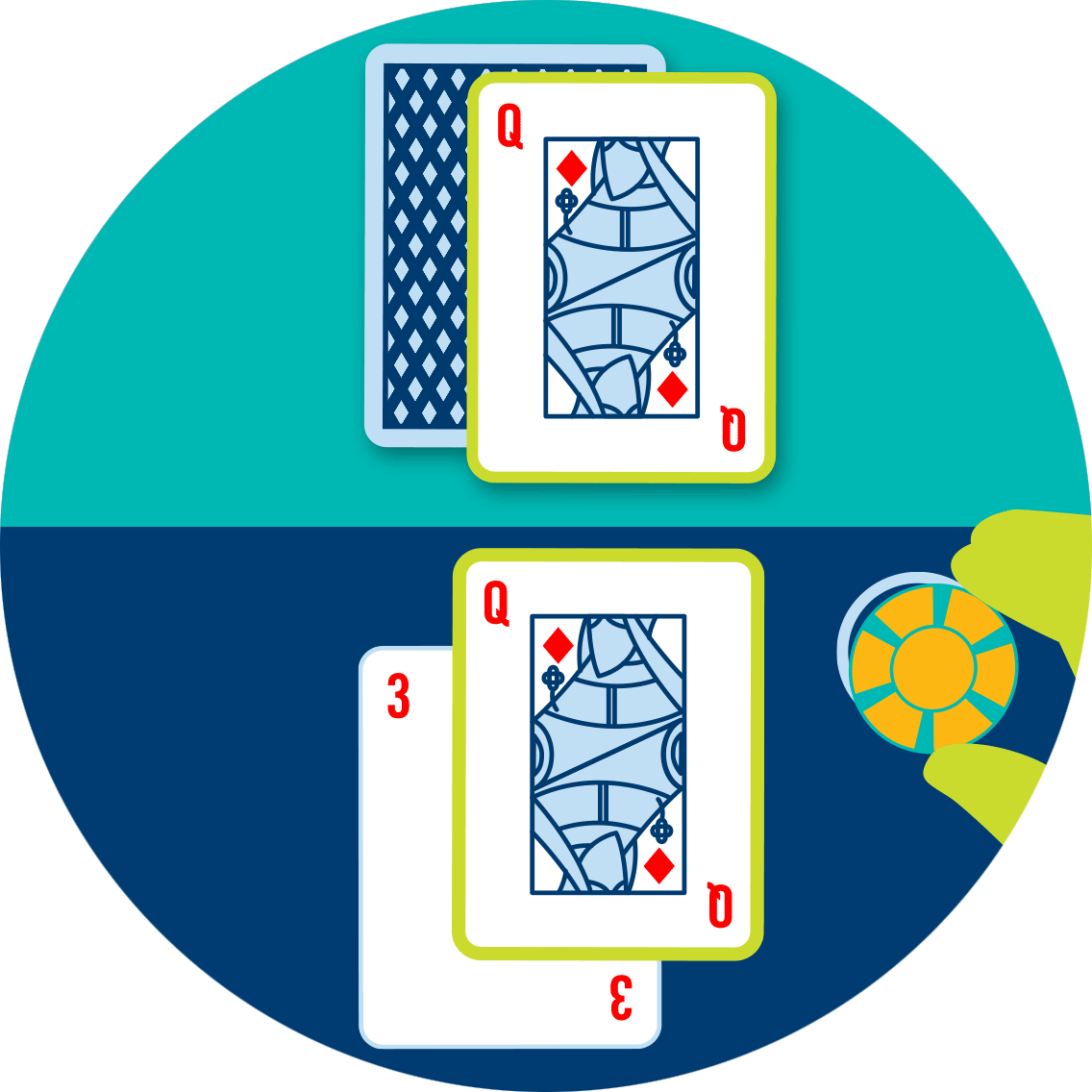 一疊籌碼被放在配對發牌官的投注區。