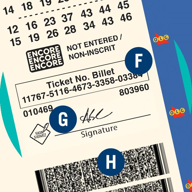 一張 LOTTO MAX 彩票。字母F 在彩票編號上。字母G在簽名行上。字母H在條形碼上。