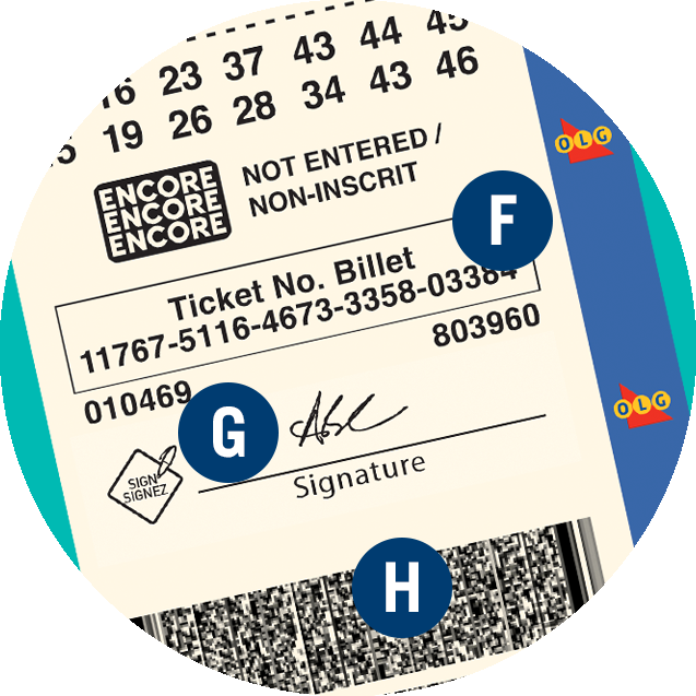 A LOTTO MAX ticket. F is over the ticket number. G is over the signature line. H is over the bar code.