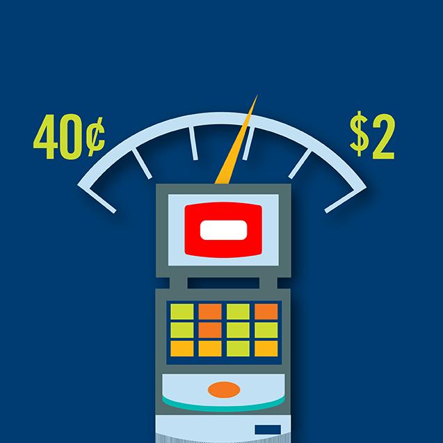 TAP' N PLAY 机柜上 方的仪表显示了投注 金额的范围为 40¢ 到 $2。