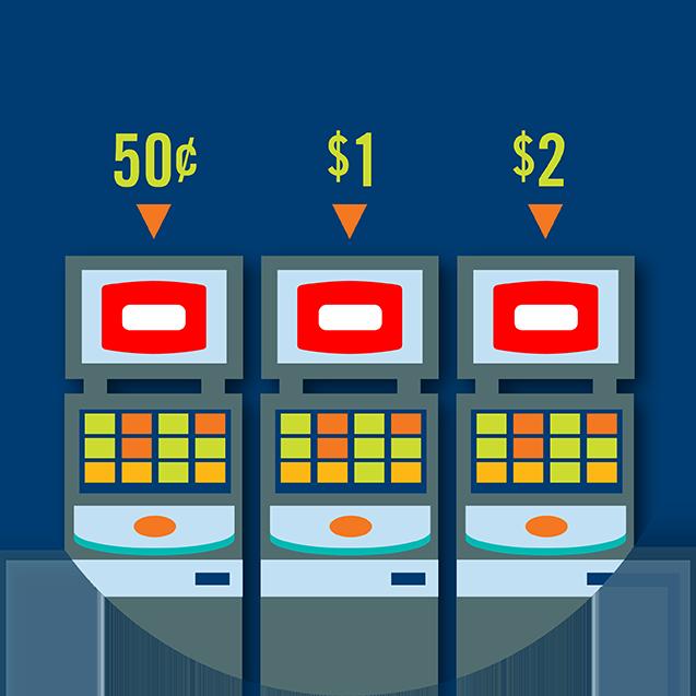 三台 TAP' N PLAY 柜机并排放着。三台 柜机上从左至右写着 投注金额分别为 50¢,$1 和$2。