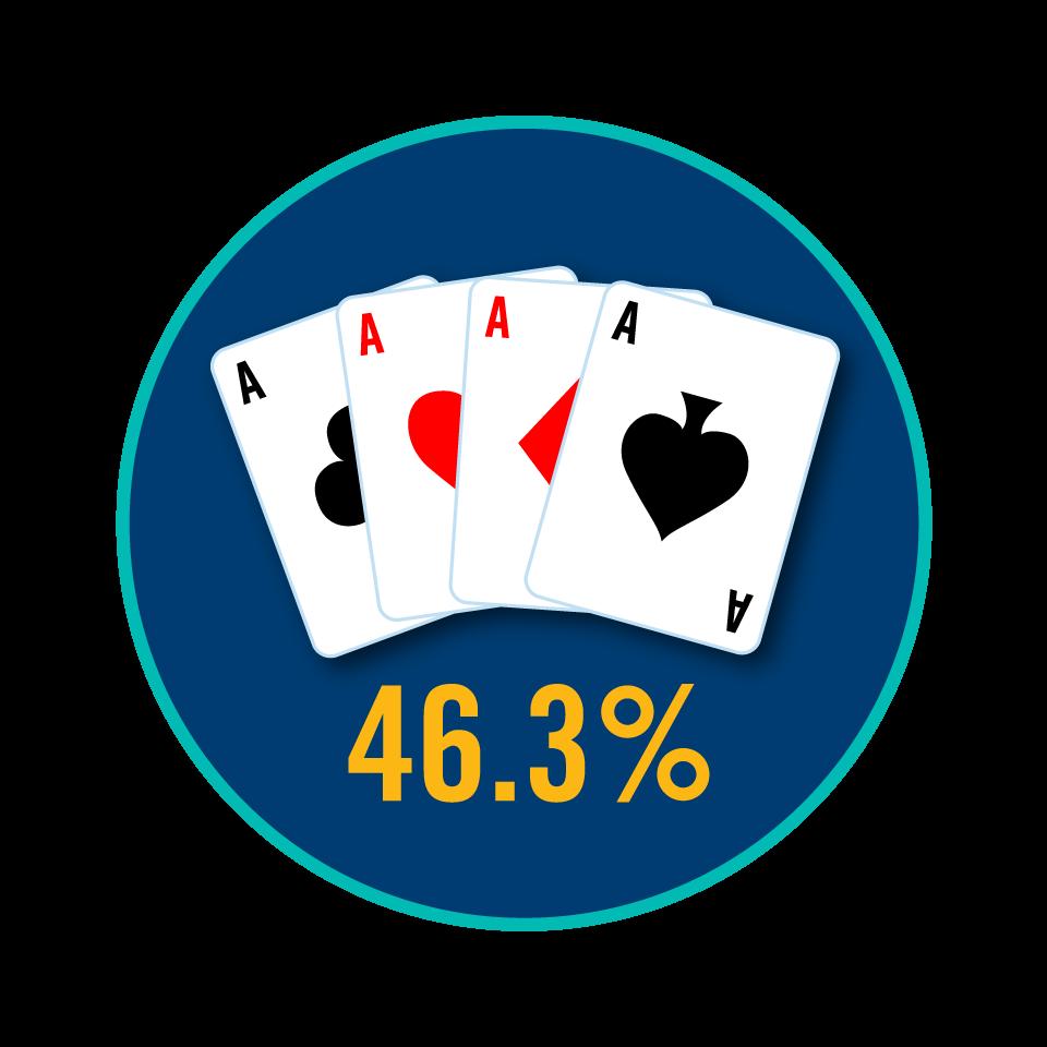Casino War Odds