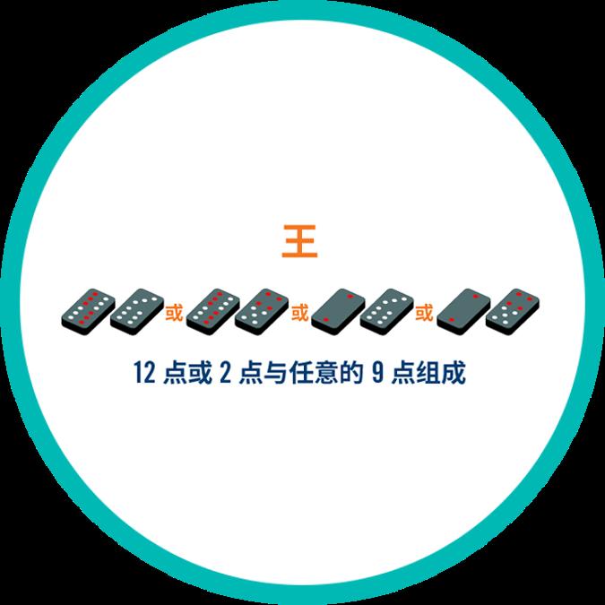 一对由12和9或2和9组成的牌组