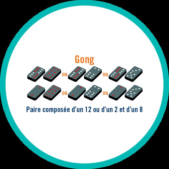 Une paire de tuiles composée soit d'un 12 et d'un 8 ou d'un 2 et d'un 8.