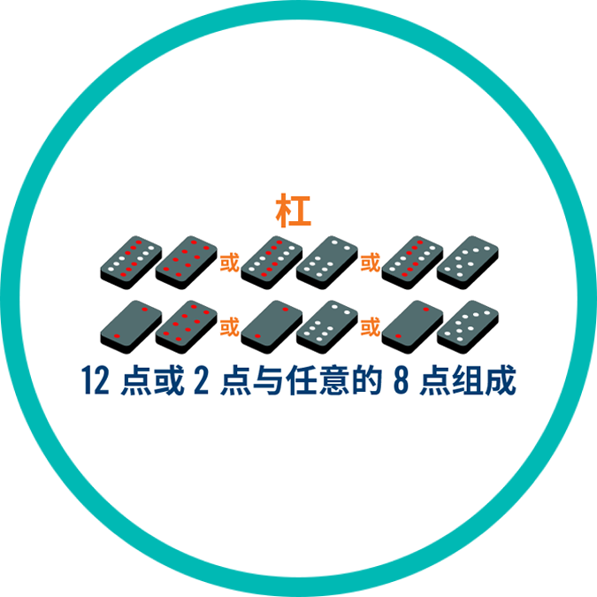 一对由12和8或2和8组成的牌组