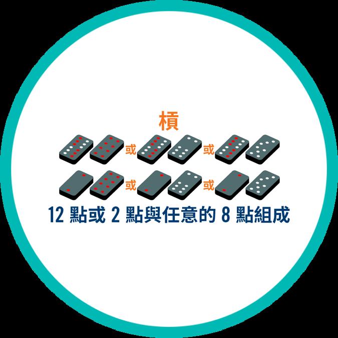一對由12和8或2和8組成的牌組