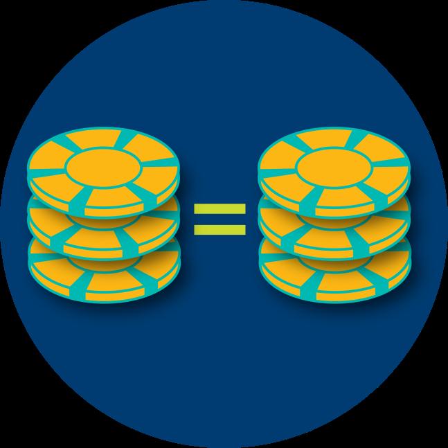 兩堆撲克籌碼,每堆分別有三個,兩者之間是一個等號。