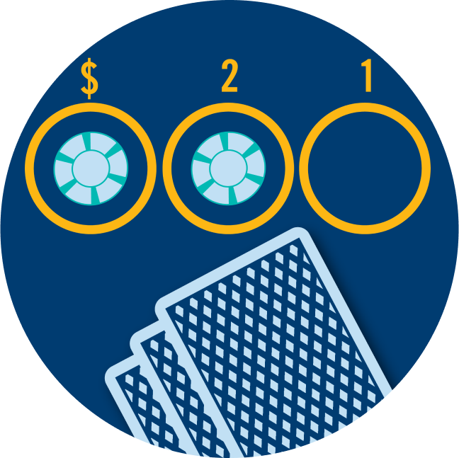 Three betting areas are shown with three cards face down. The first two are marked $ and 2, each with a poker chip inside. The last one is marked 1 and has no poker chip inside the circle.