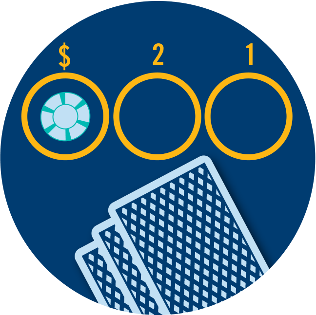 There are three betting areas marked $, 2 and 1. Only the betting area with the $ sign is shown with a poker chip in place.