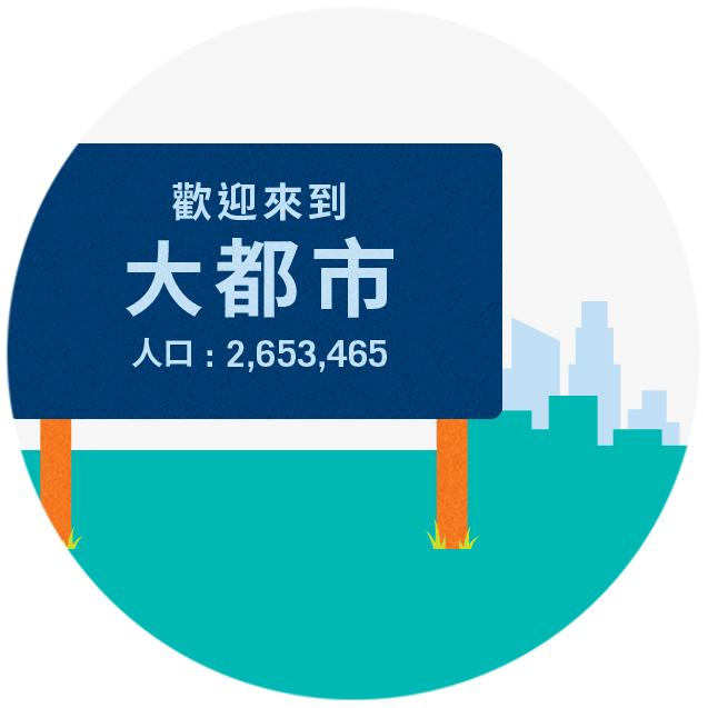 路標上的文字:「歡迎光臨大城市,人口 2,653,456」。