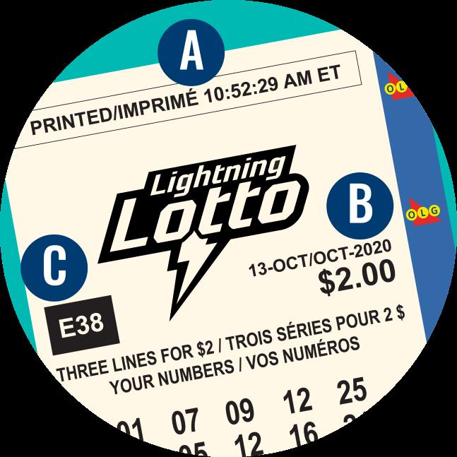 Image d'un billet de LIGHTNING LOTTO. La date dans le haut est étiquetée par la lettre « A », la date à droite est étiquetée par la lettre « B », la case avec le numéro à gauche du billet est étiquetée par la lettre « C ».