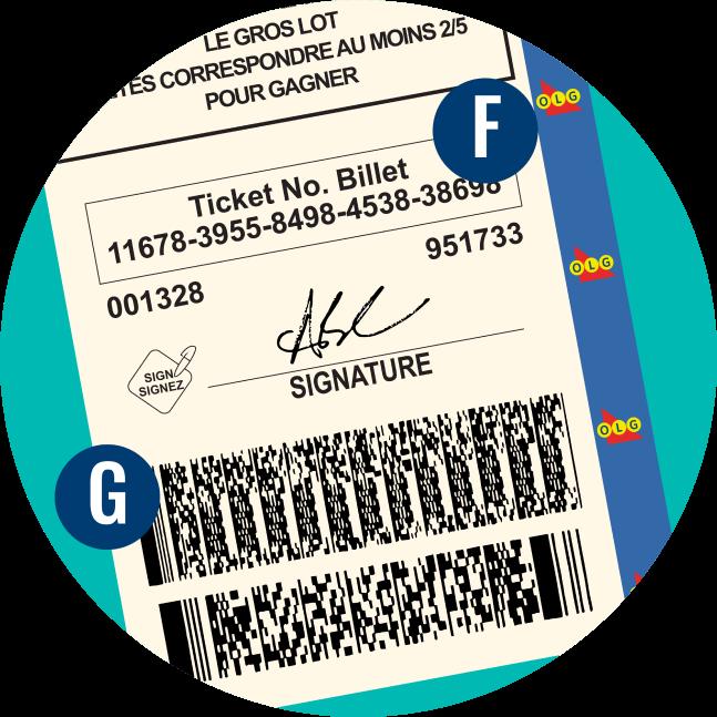 Le numéro du billet est étiqueté par la lettre « F », le code à barres est étiqueté par la lettre « G ».