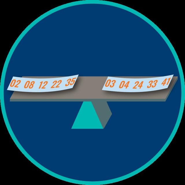 Une balance qui a de chaque côté une feuille avec une série de cinq numéros. Les deux côtés de la balance ont le même poids.