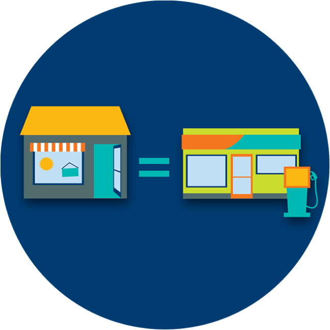 A convenience store is shown to be equal as the gas station, representing that any store has a chance of selling a winning ticket.