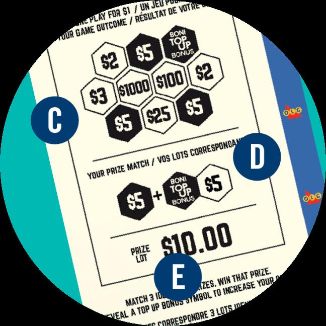 INSTANT TOP UP 彩票的中間標有「C」,表示遊戲玩法區。其下方標註的「D」顯示了中獎結果。在中獎結果下方的「E」則顯示了總獎金(如果中獎的話)。