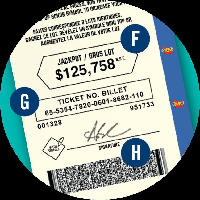 INSTANT TOP UP 彩票在彩票底部三分之一處標明「F」,顯示彩票打印時的頭獎金額。在頭獎線下方的「G」顯示彩票號碼。在最底部的「H」表示可掃描 OLG 彩票應用程式條碼。