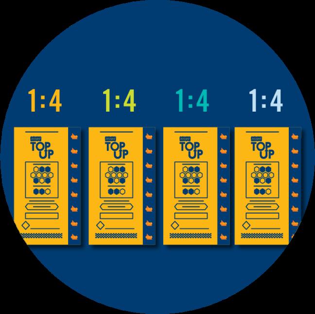 並排的四張 INSTANT TOP UP 彩票,每張都顯示「1:4」,表示每張彩票有相同的中獎機率。